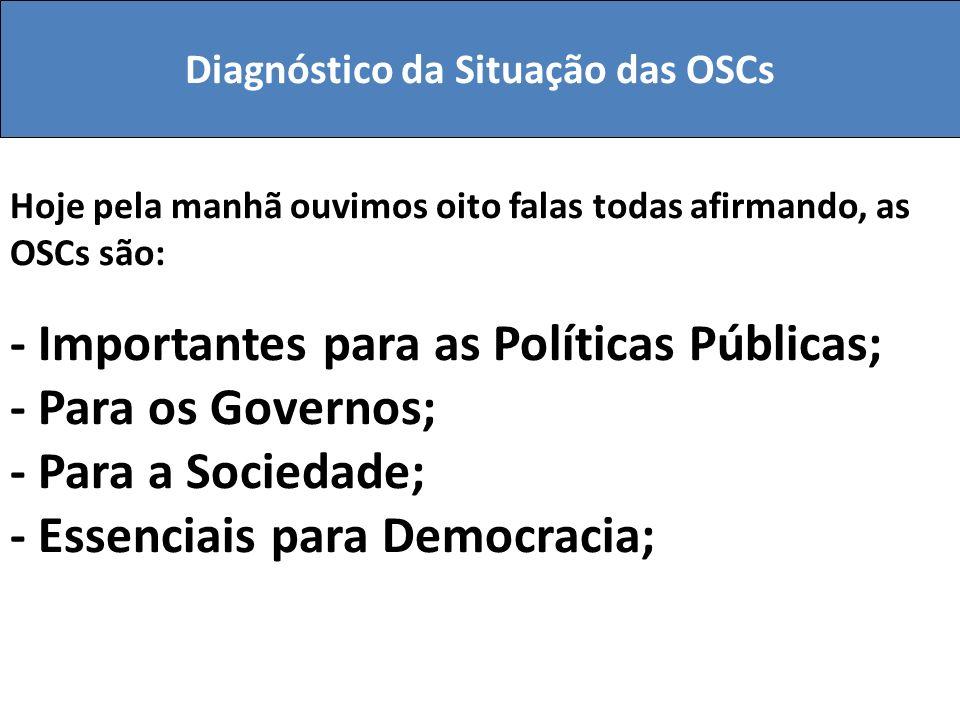 Diagnóstico da Situação das OSCs