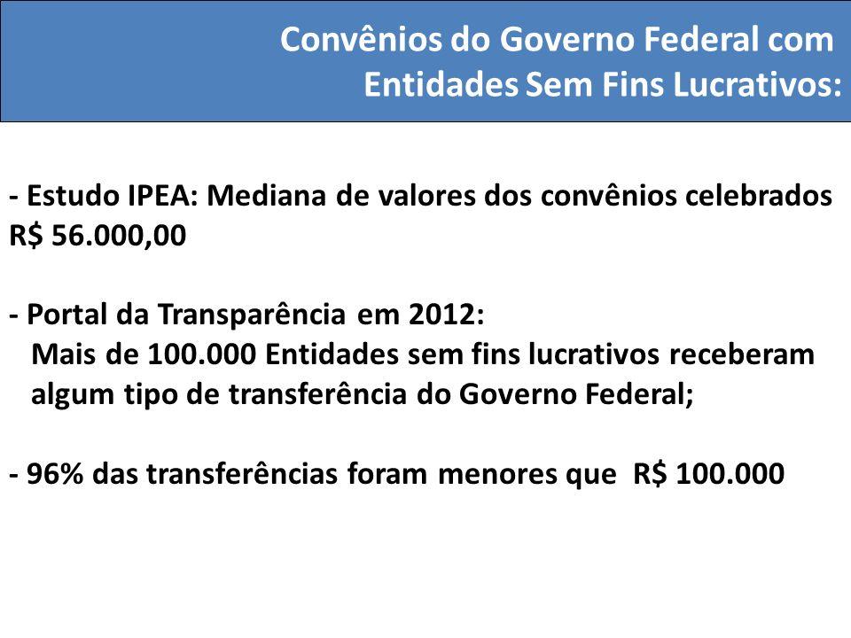 Convênios do Governo Federal com Entidades Sem Fins Lucrativos: