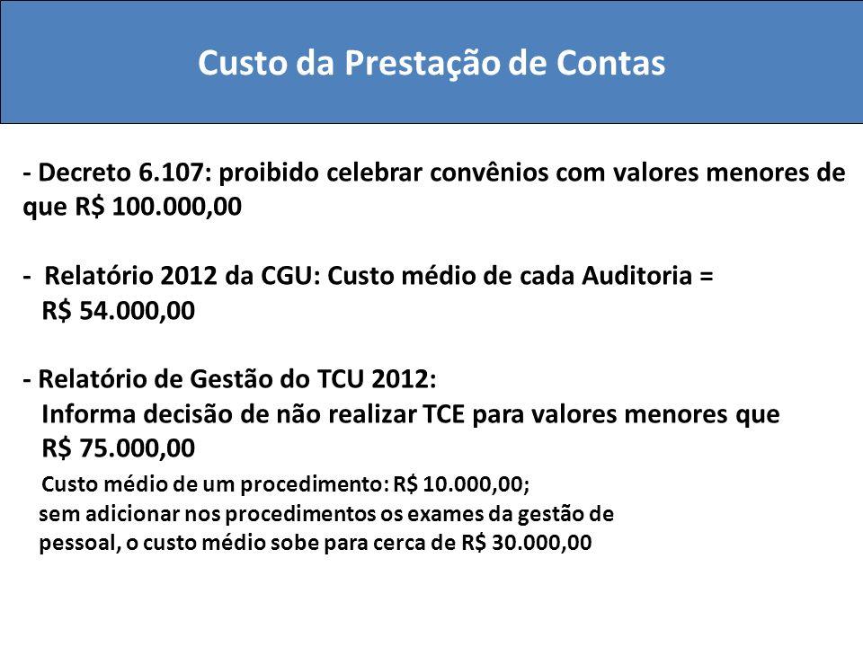 Custo da Prestação de Contas
