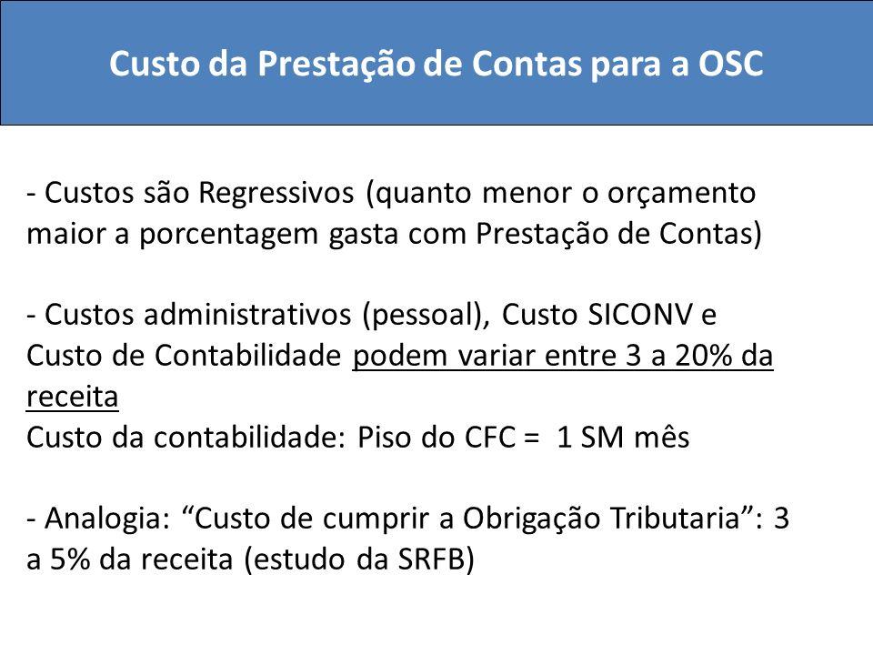 Custo da Prestação de Contas para a OSC