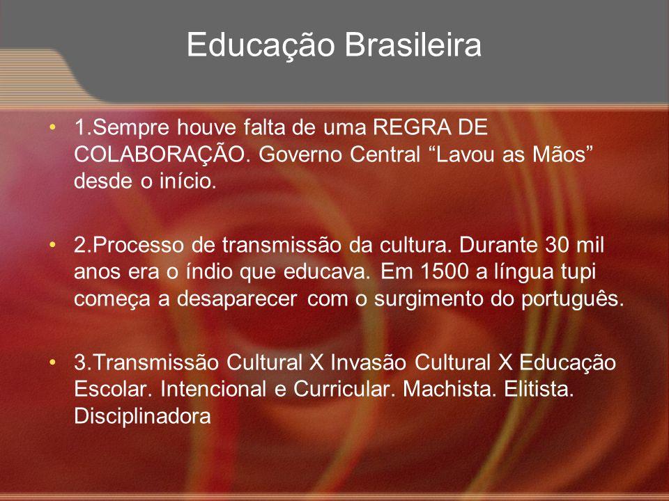 Educação Brasileira 1.Sempre houve falta de uma REGRA DE COLABORAÇÃO. Governo Central Lavou as Mãos desde o início.