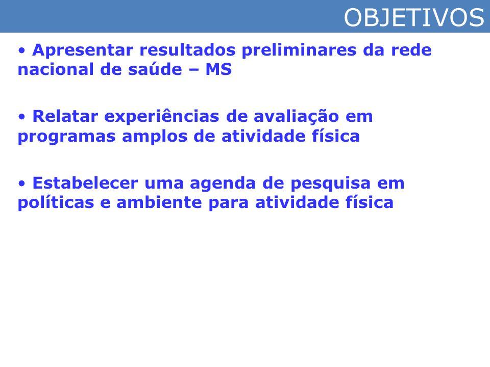 OBJETIVOS Apresentar resultados preliminares da rede nacional de saúde – MS.