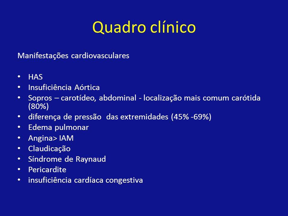 Quadro clínico Manifestações cardiovasculares HAS
