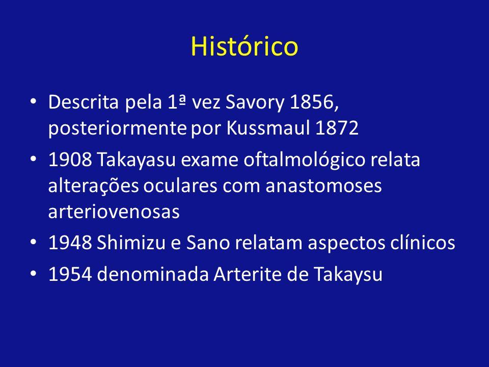 Histórico Descrita pela 1ª vez Savory 1856, posteriormente por Kussmaul 1872.
