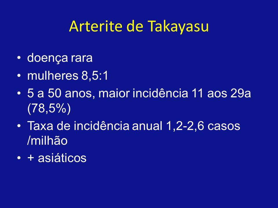 Arterite de Takayasu doença rara mulheres 8,5:1