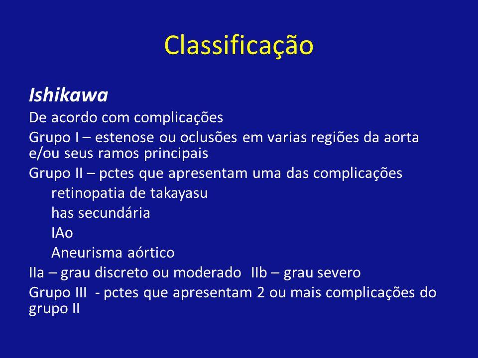 Classificação Ishikawa De acordo com complicações