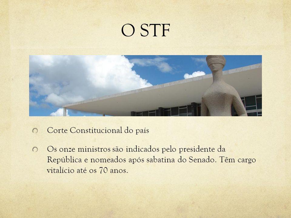 O STF Corte Constitucional do país