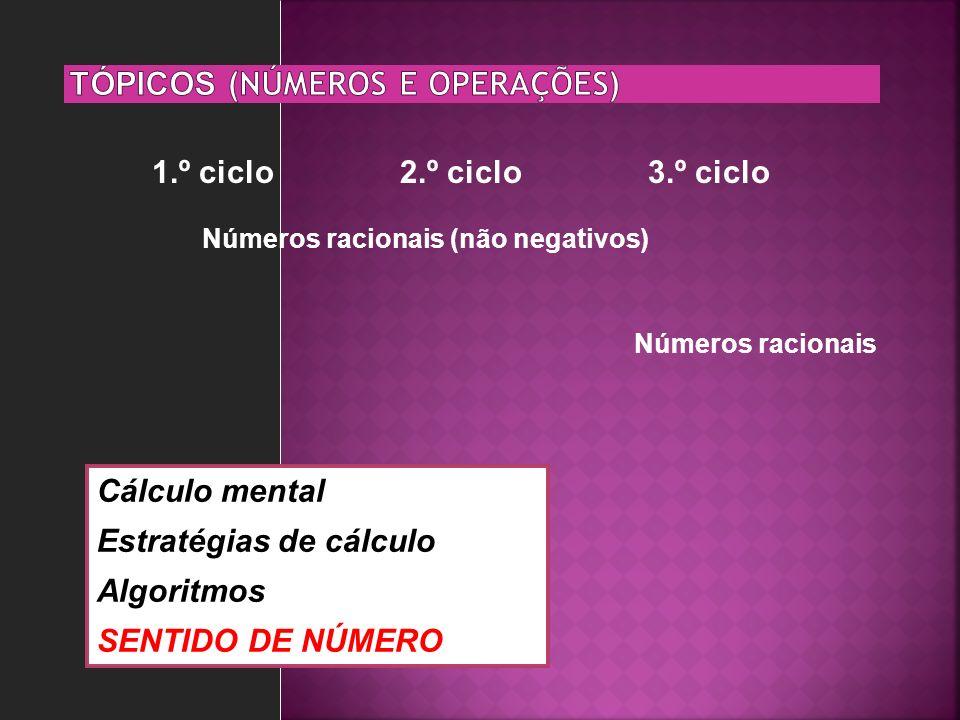 Tópicos (Números e operações)