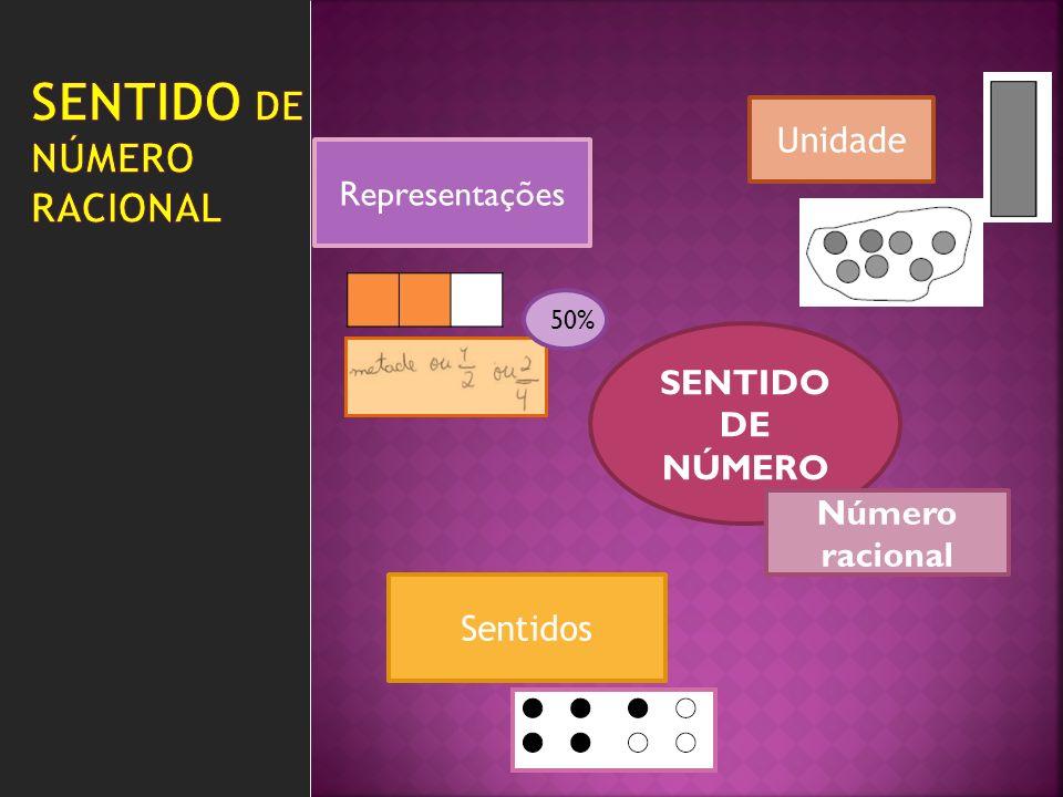 Sentido de Número racional Unidade Representações SENTIDO DE NÚMERO