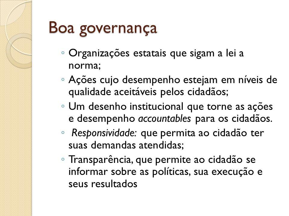 Boa governança Organizações estatais que sigam a lei a norma;
