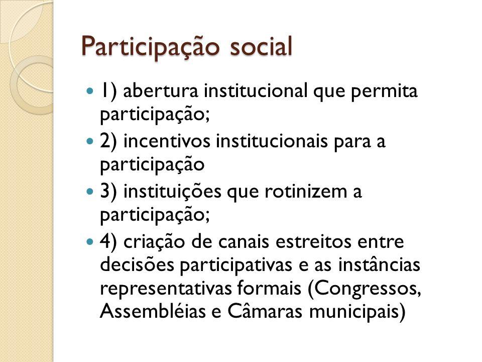 Participação social 1) abertura institucional que permita participação; 2) incentivos institucionais para a participação.