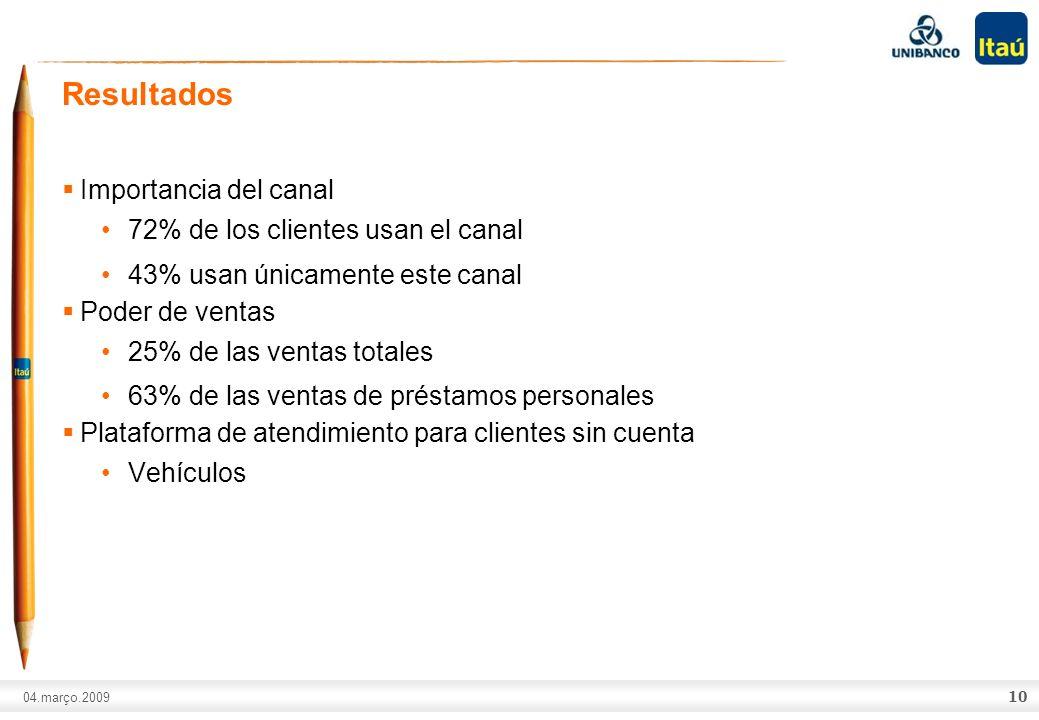 Caso Itaú: innovación en canales remotos para facilitar y ampliar el acceso