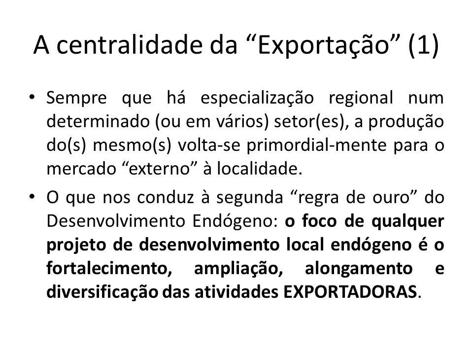 A centralidade da Exportação (1)