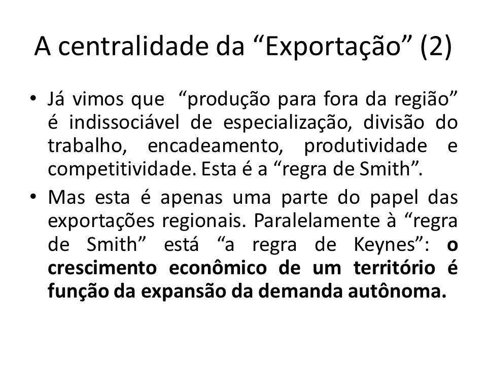 A centralidade da Exportação (2)
