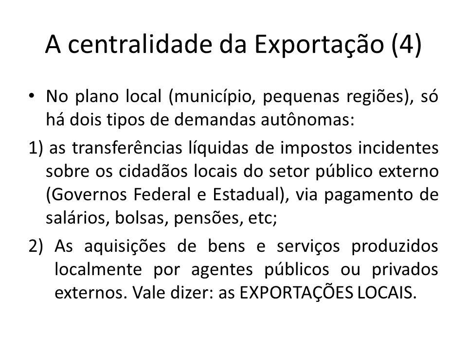 A centralidade da Exportação (4)