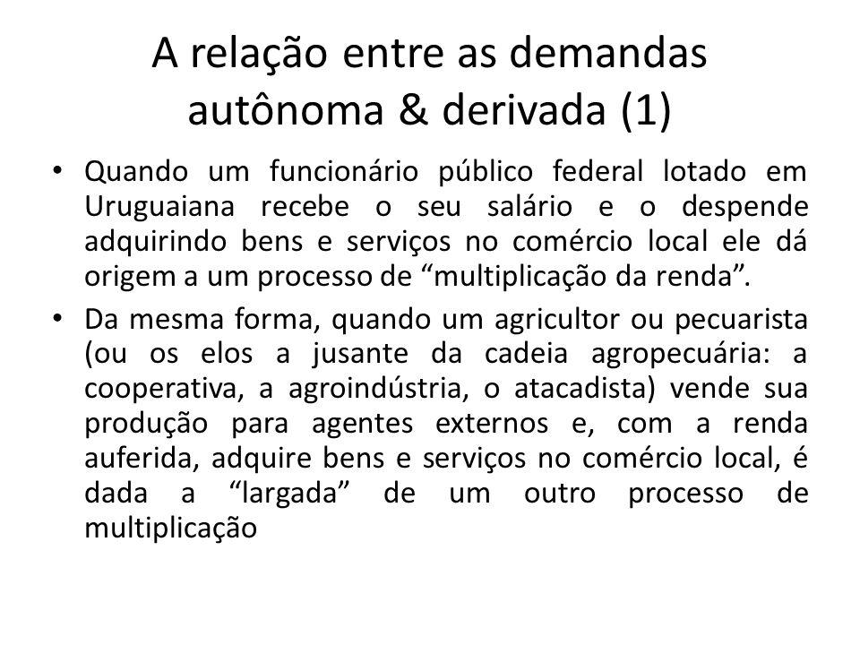 A relação entre as demandas autônoma & derivada (1)