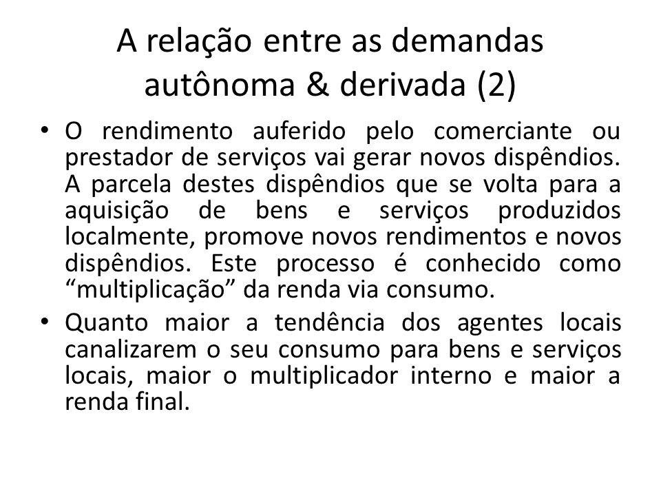 A relação entre as demandas autônoma & derivada (2)