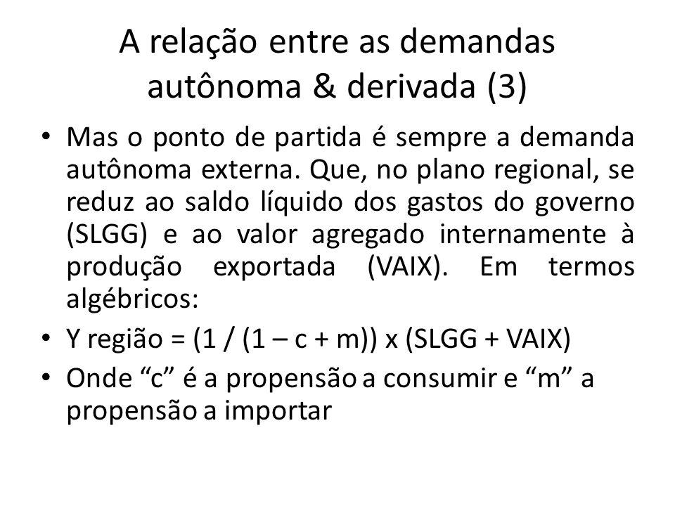 A relação entre as demandas autônoma & derivada (3)