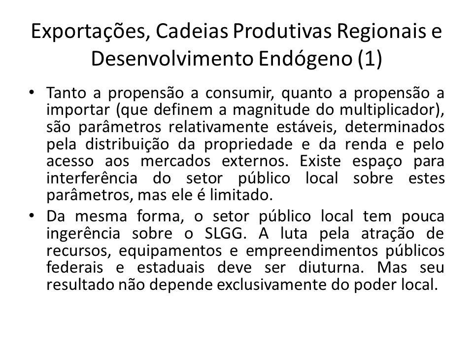 Exportações, Cadeias Produtivas Regionais e Desenvolvimento Endógeno (1)