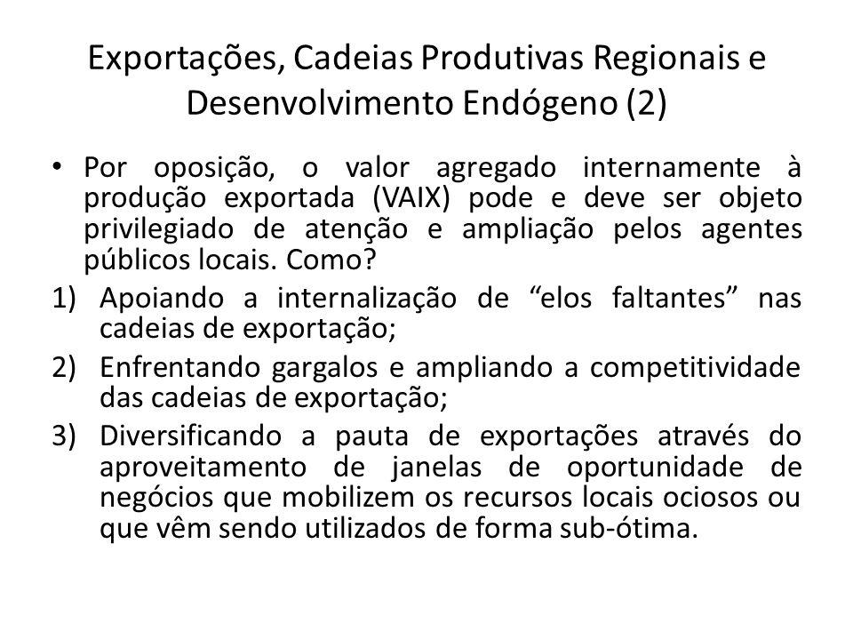Exportações, Cadeias Produtivas Regionais e Desenvolvimento Endógeno (2)