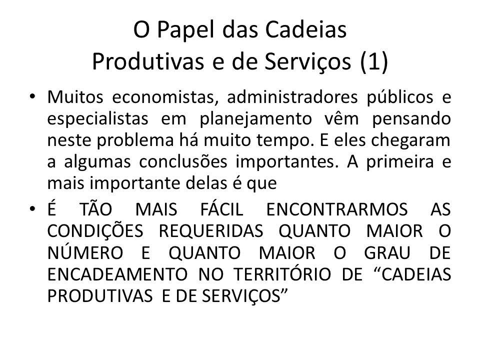 O Papel das Cadeias Produtivas e de Serviços (1)