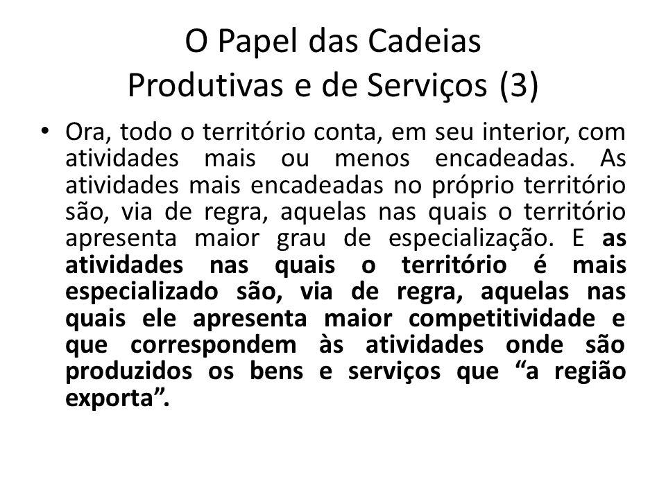 O Papel das Cadeias Produtivas e de Serviços (3)