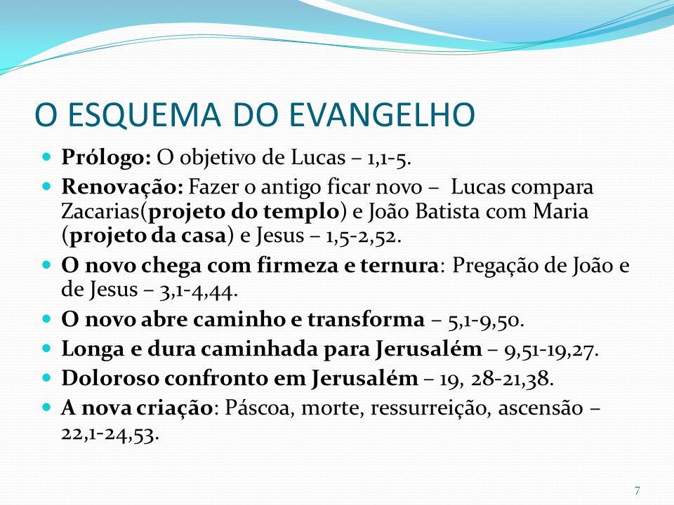 O ESQUEMA DO EVANGELHO Prólogo: O objetivo de Lucas – 1,1-5.