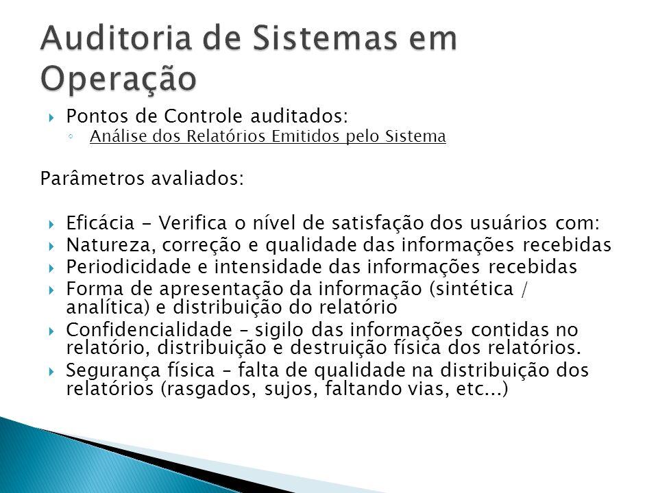 Auditoria de Sistemas em Operação