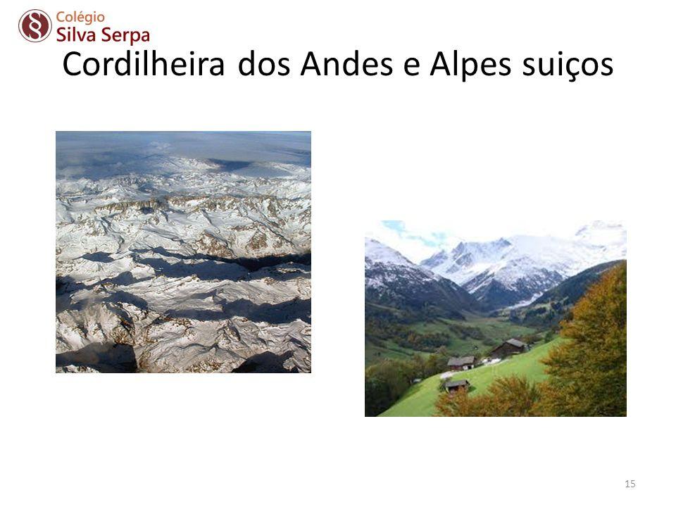 Cordilheira dos Andes e Alpes suiços