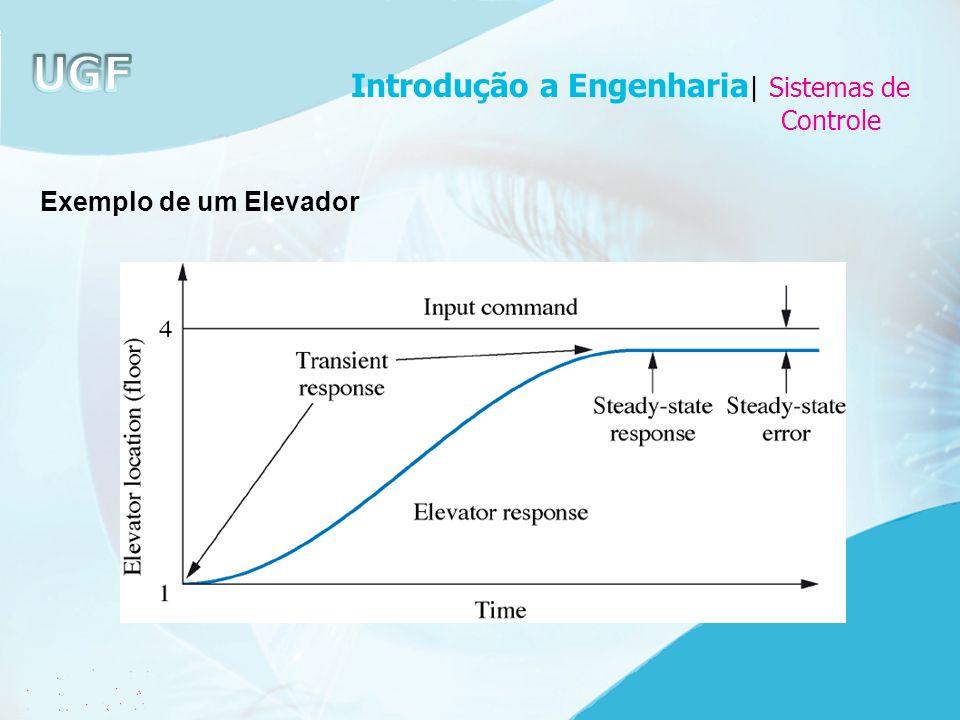 Introdução a Engenharia| Sistemas de Controle