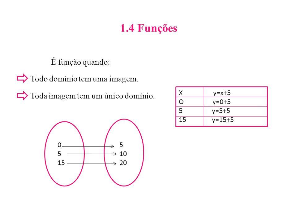 1.4 Funções É função quando: Todo domínio tem uma imagem. Toda imagem tem um único domínio. X y=x+5.