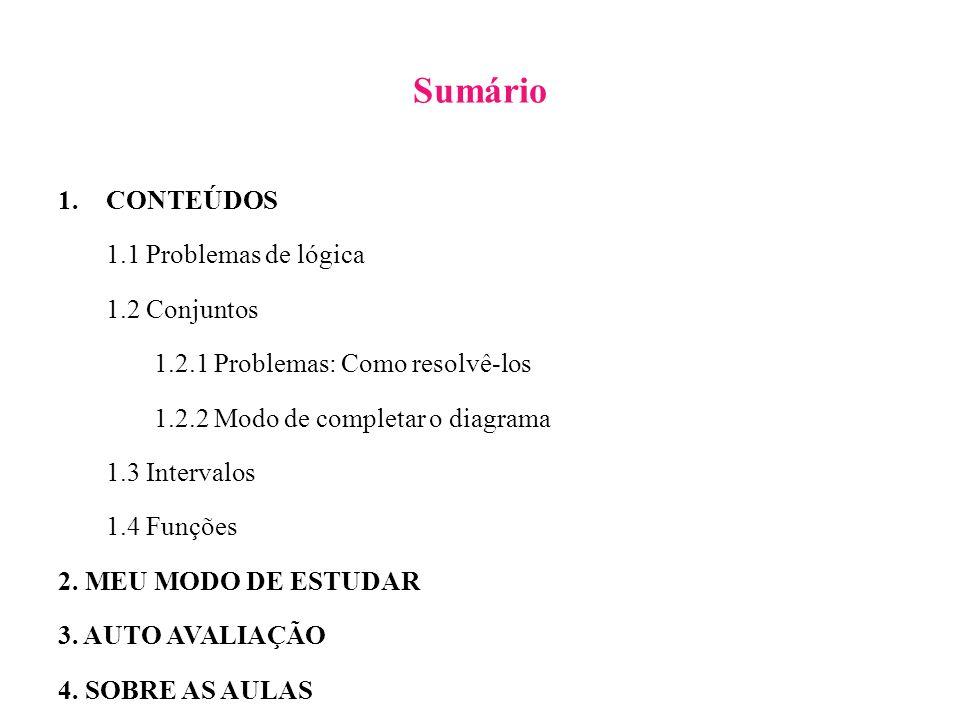 Sumário CONTEÚDOS 1.1 Problemas de lógica 1.2 Conjuntos