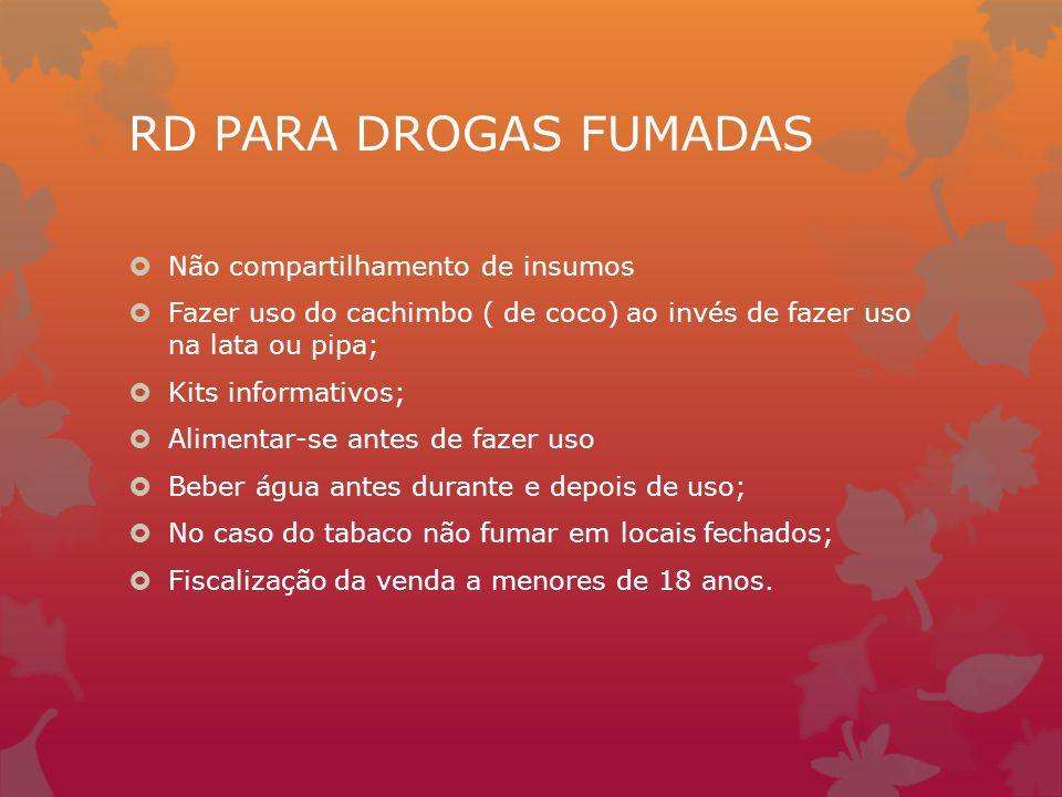RD PARA DROGAS FUMADAS Não compartilhamento de insumos