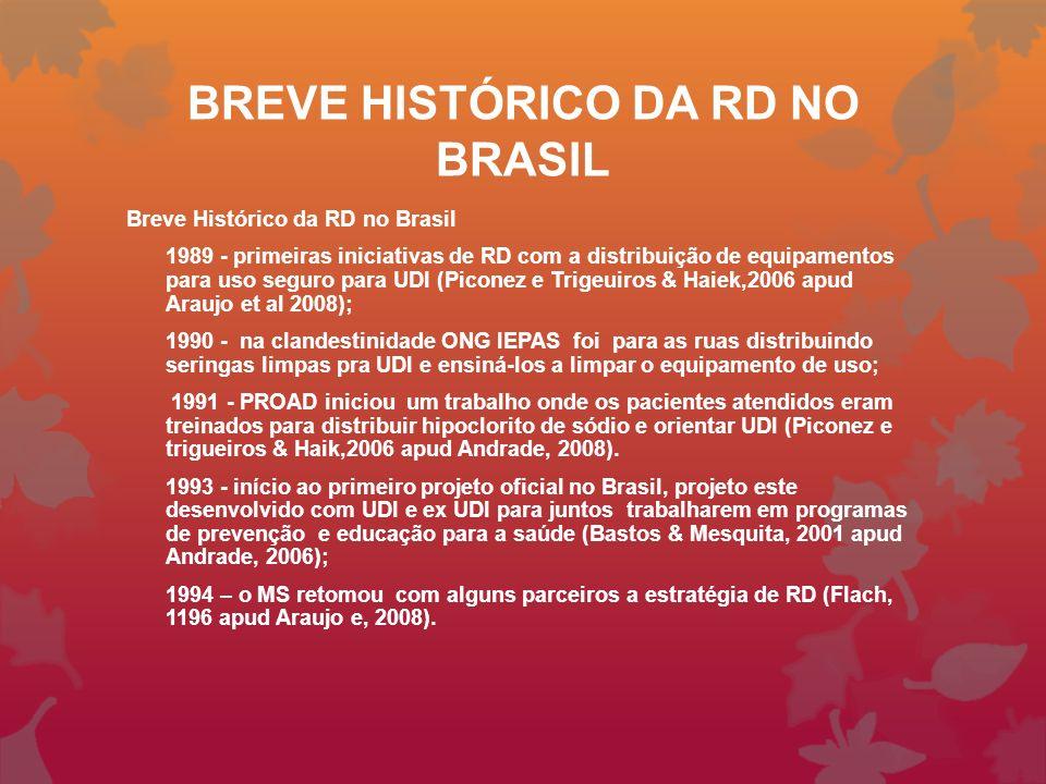 BREVE HISTÓRICO DA RD NO BRASIL
