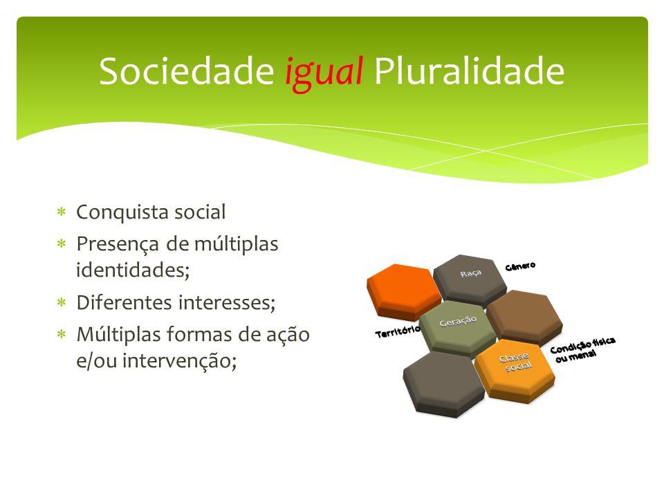 Sociedade igual Pluralidade