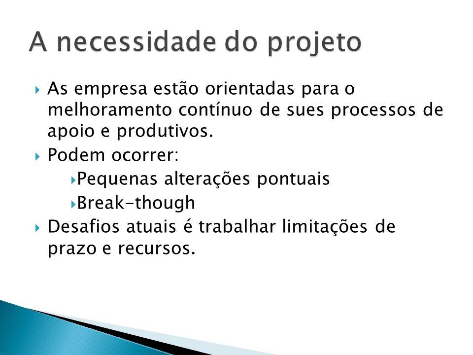 A necessidade do projeto
