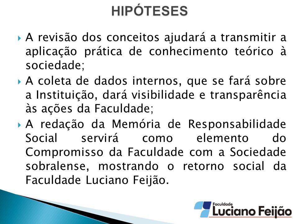 HIPÓTESES A revisão dos conceitos ajudará a transmitir a aplicação prática de conhecimento teórico à sociedade;