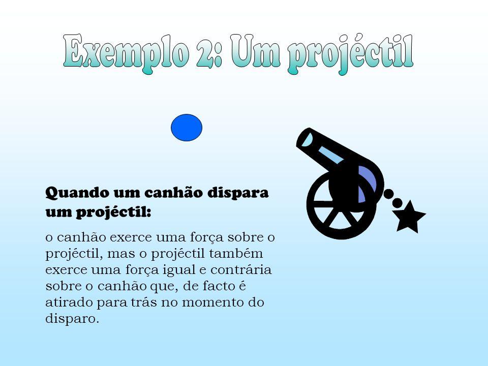 Exemplo 2: Um projéctil Quando um canhão dispara um projéctil: