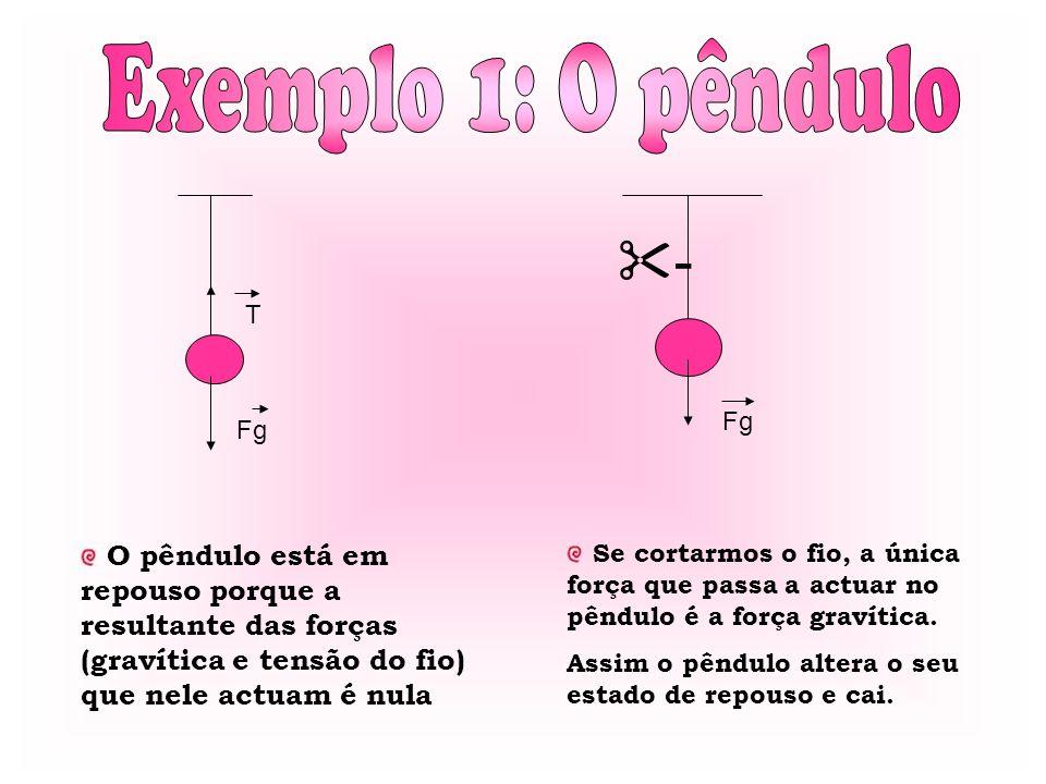 Exemplo 1: O pêndulo - T Fg Fg