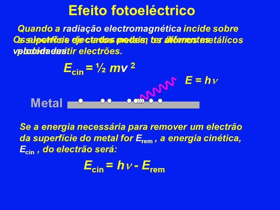 Efeito fotoeléctrico Ecin = ½ mv 2 Metal Ecin = hn - Erem E = hn