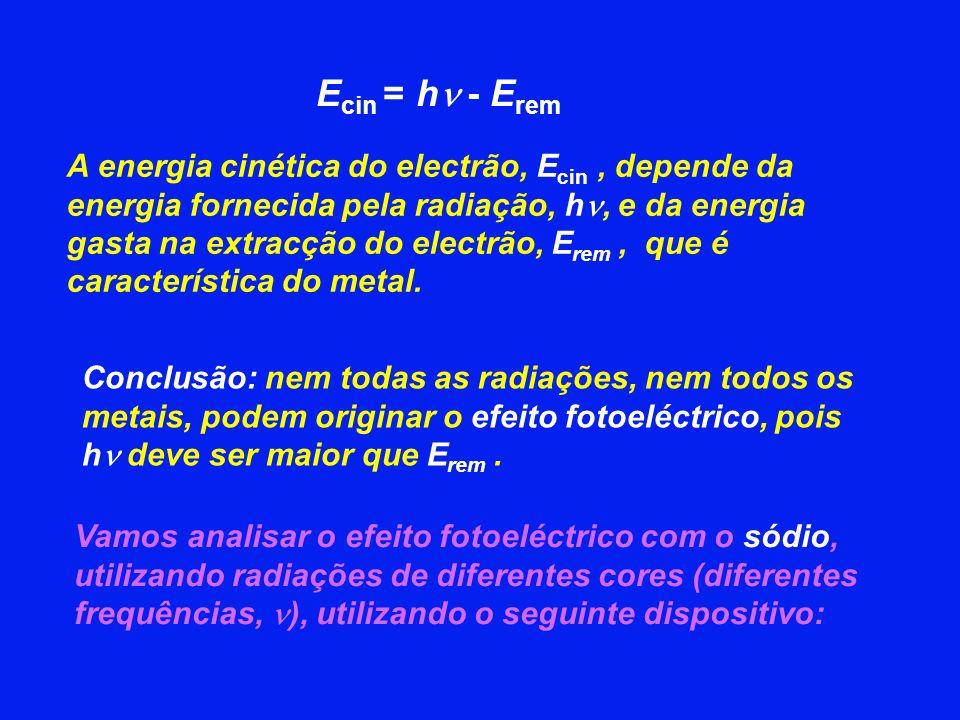 Ecin = hn - Erem