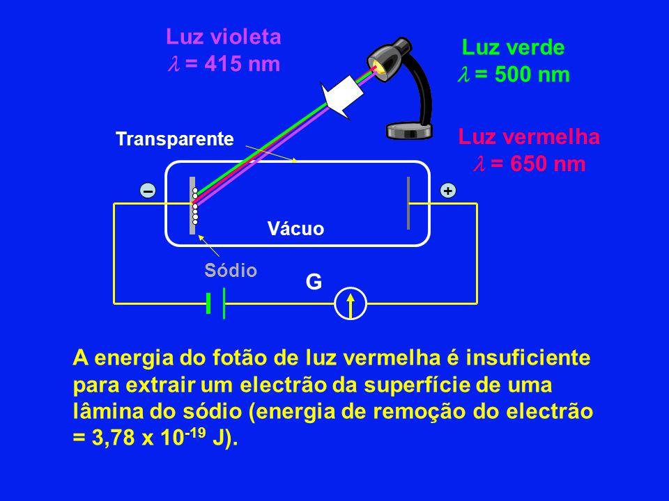 Luz violeta Luz verde l = 415 nm l = 500 nm Luz vermelha l = 650 nm G