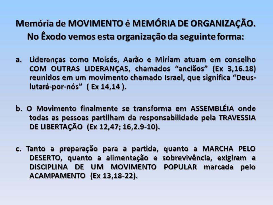 Memória de MOVIMENTO é MEMÓRIA DE ORGANIZAÇÃO.