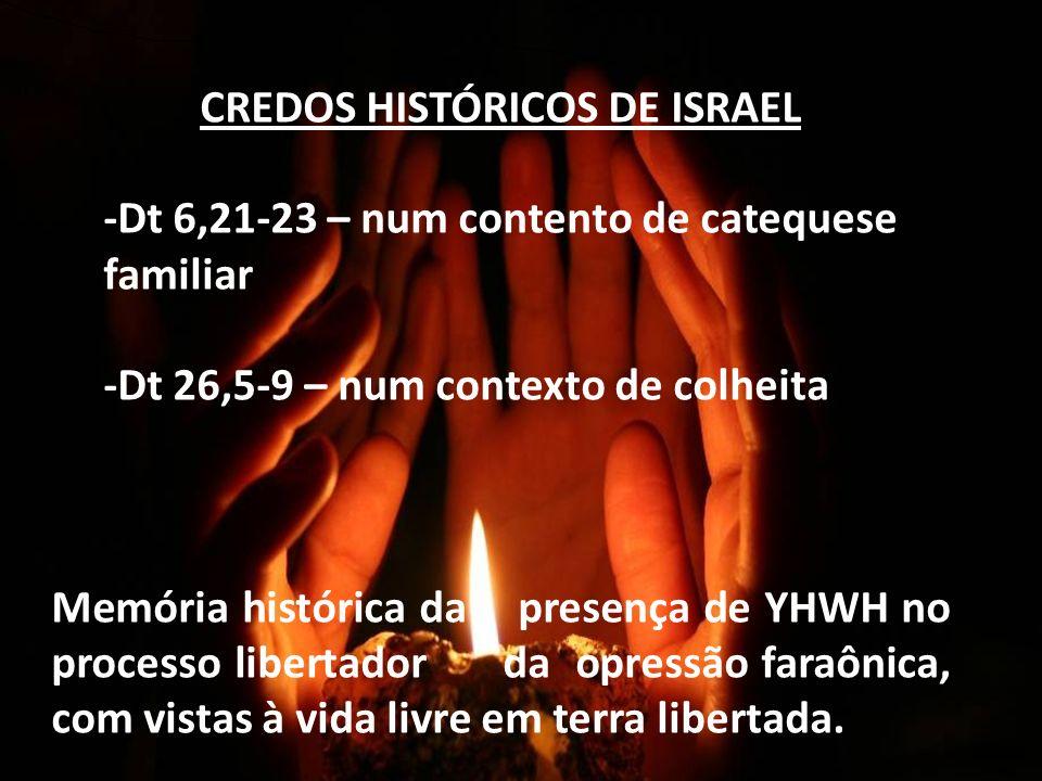 CREDOS HISTÓRICOS DE ISRAEL