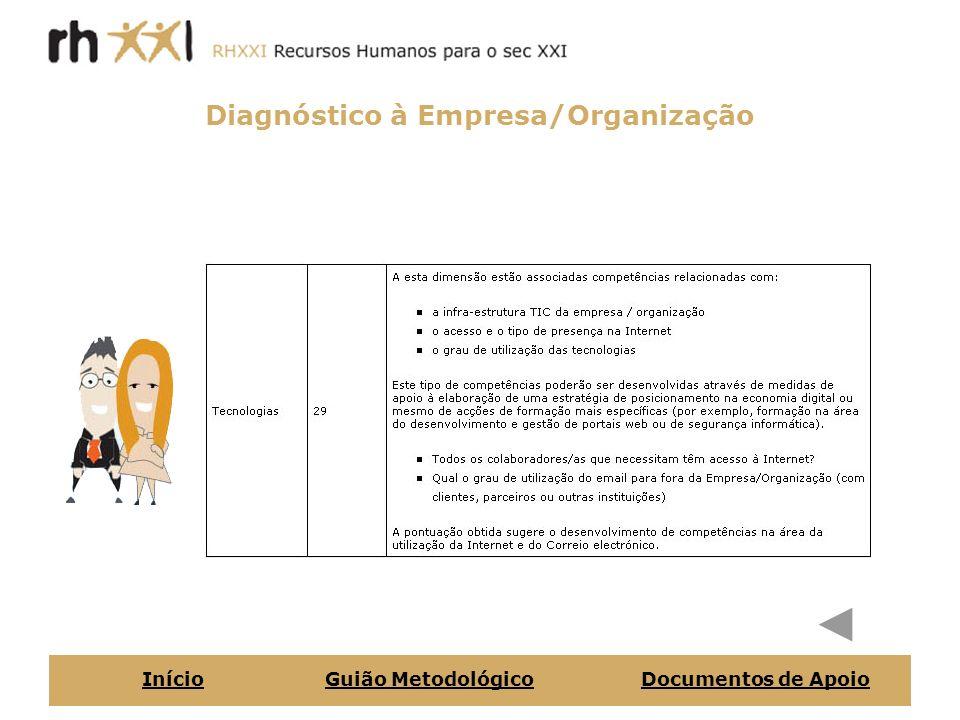 Diagnóstico à Empresa/Organização