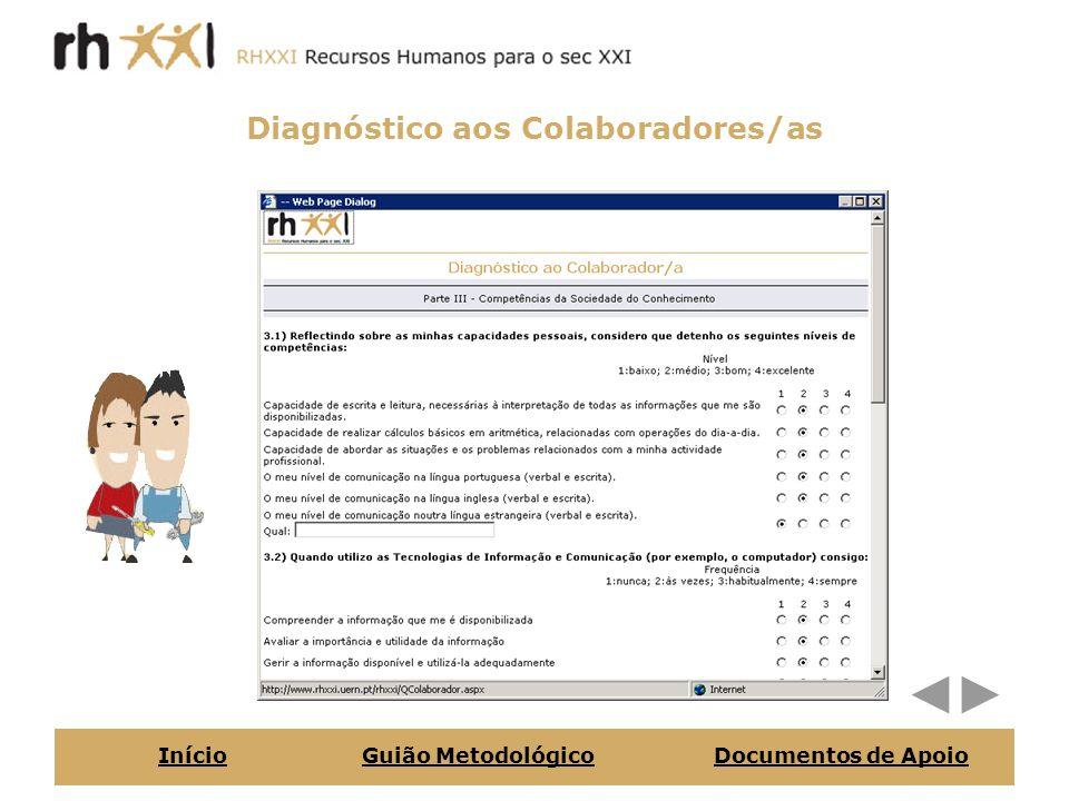 Diagnóstico aos Colaboradores/as
