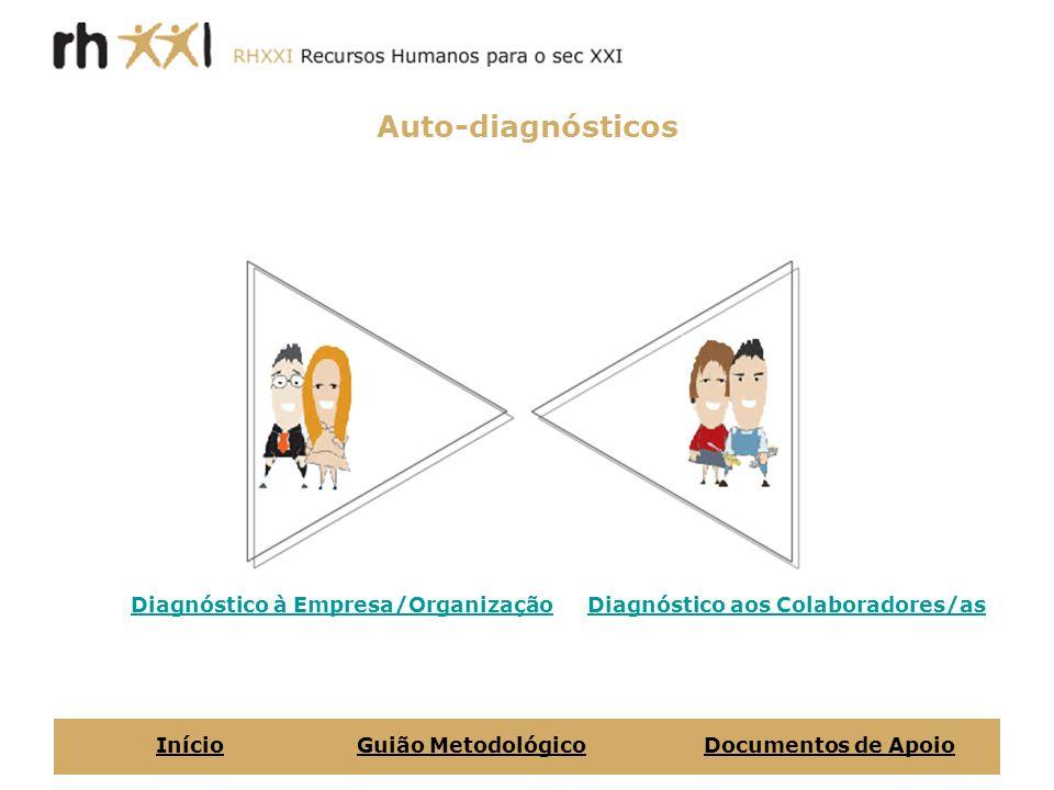 Auto-diagnósticos Diagnóstico à Empresa/Organização