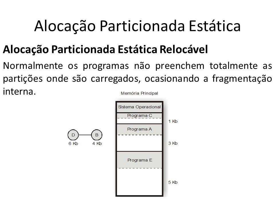 Alocação Particionada Estática