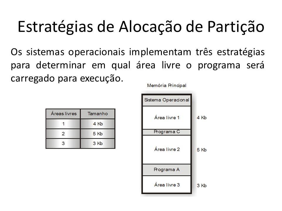 Estratégias de Alocação de Partição