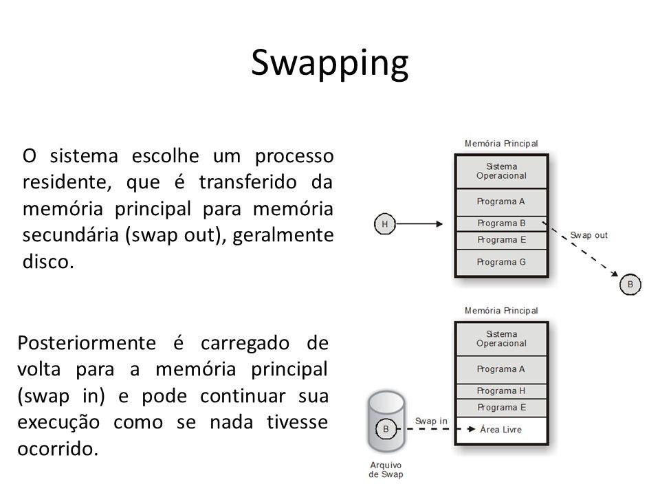 Swapping O sistema escolhe um processo residente, que é transferido da memória principal para memória secundária (swap out), geralmente disco.